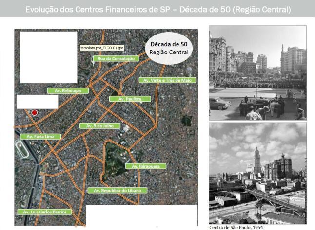 Evolução dos Centros Financeiros de São Paulo