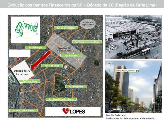 Evolução dos Centros Financeiros de São Paulo - Década de 70