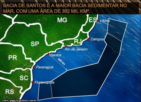 Bacia Sedimentar de Santos