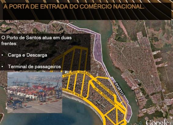 Importância do Porto de Santos