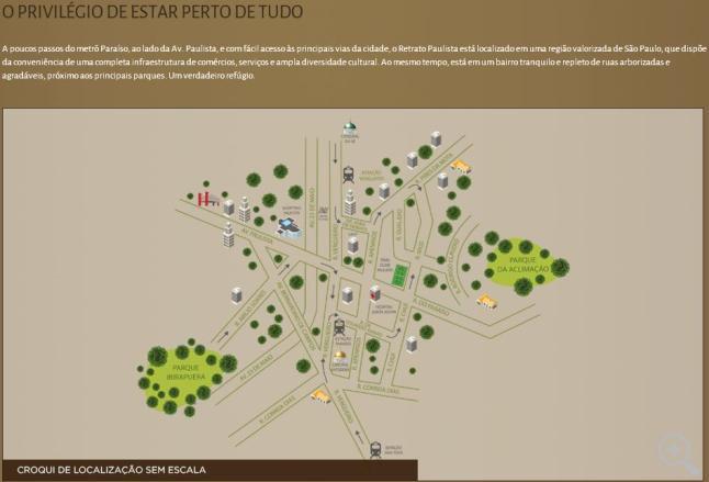 Retrato Paulista - Local sem escala